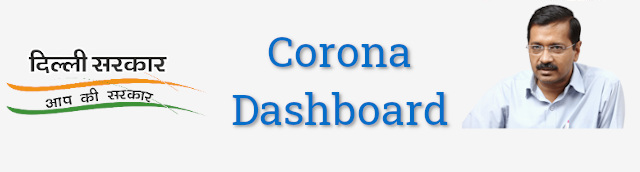 Delhi Government Corona Dashboard